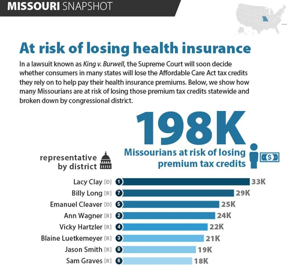 unaffordable health care act Older adults could pay thousands more under house health care bill find out how much annual health care insurance premiums could raise in each state.